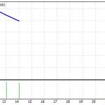 Robots4Forex_MA Cross_USDJPY_Graph