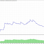 Robots4Forex_RSI_USDJPY_Graph