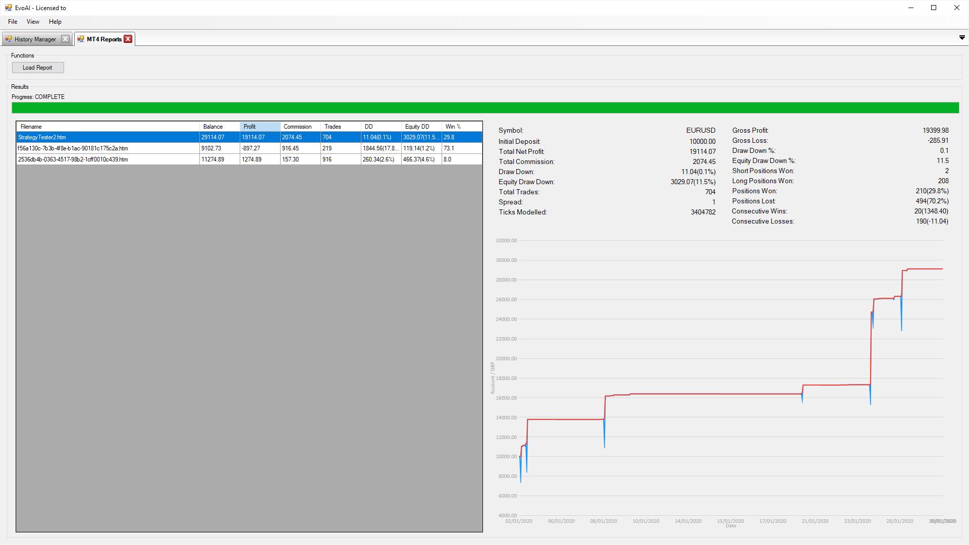 MT4 Reports Screen
